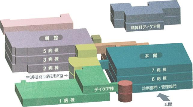 姫路北病院配置図